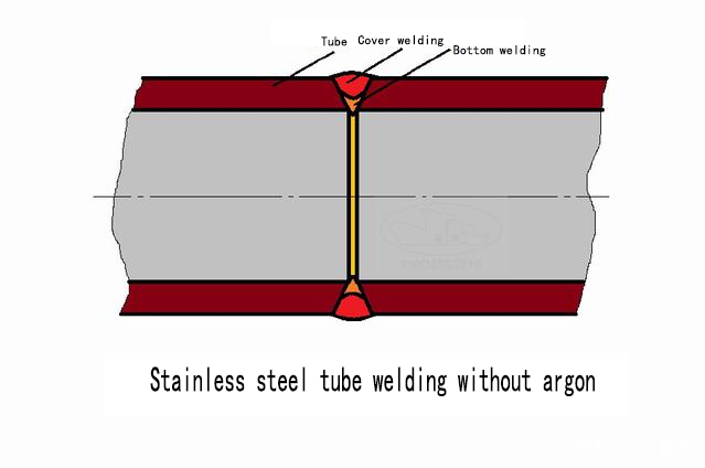 Stainless steel tube welding without argon
