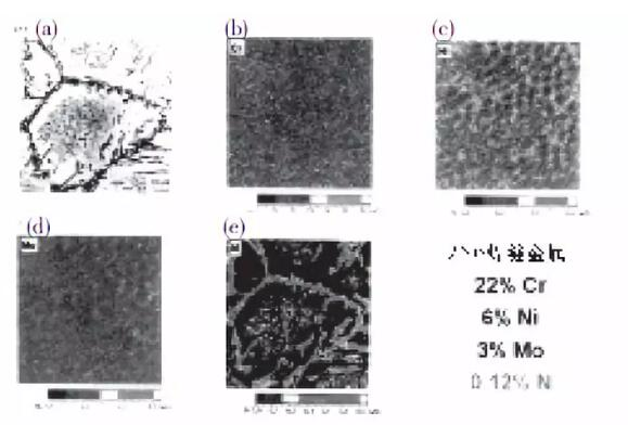 Microstructure and element distribution of self-melting GTA welds of UNS S31805
